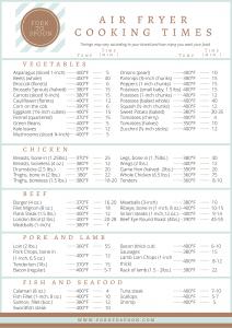 Free Air Fryer Printable Chart