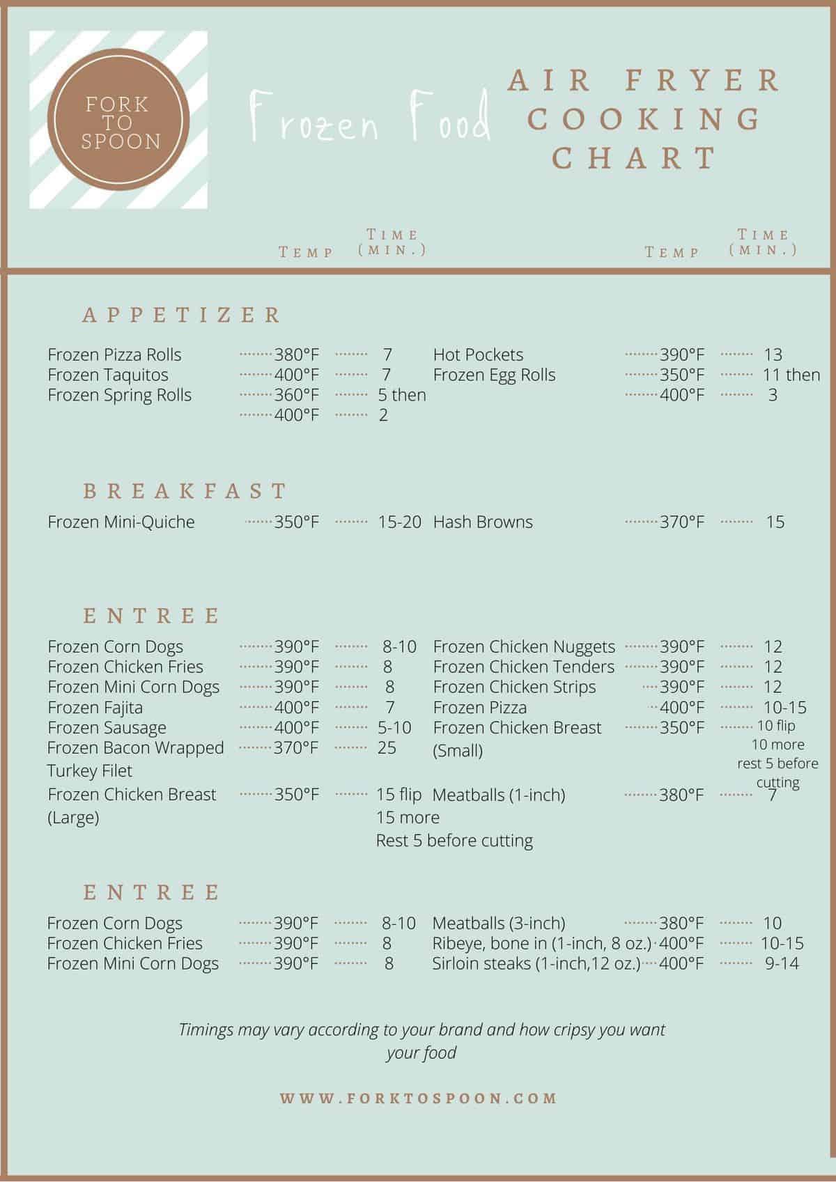 Frozen Foods Air Fryer Chart
